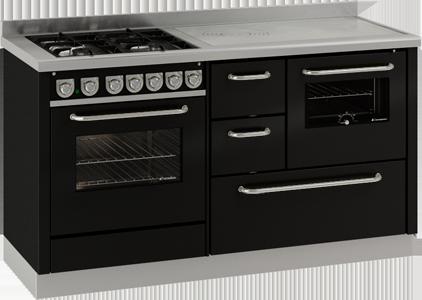 Cucine a Legna e Cucine Economiche - DeManincor S.p.a.