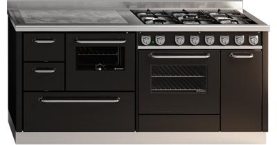 http://cucinealegna.demanincor.com/images/prodotti/cucine-a-legna/monoblocchi/mb1800/mb1800_carousel.jpg